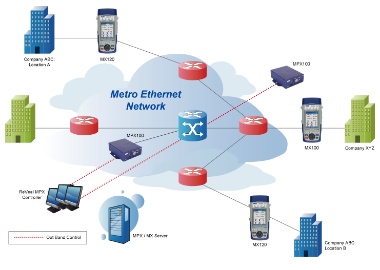metro ethernet Metro ethernet from cox business help your business increase productivity and connect across multiple locations visit our site or call 1-866-466-7777.