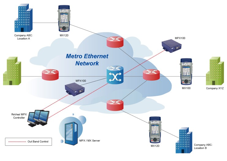 Teknoex Metro Networks